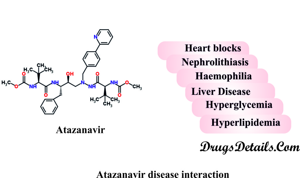 Atazanavir disease interaction.