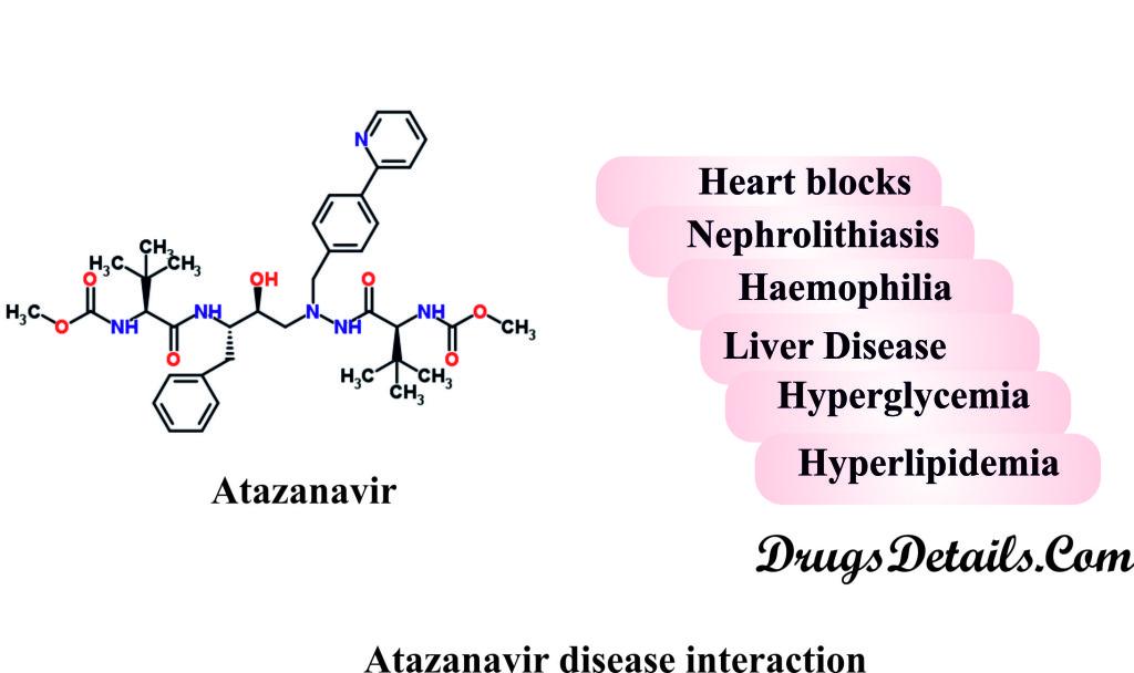 Atazanavir disease interaction.