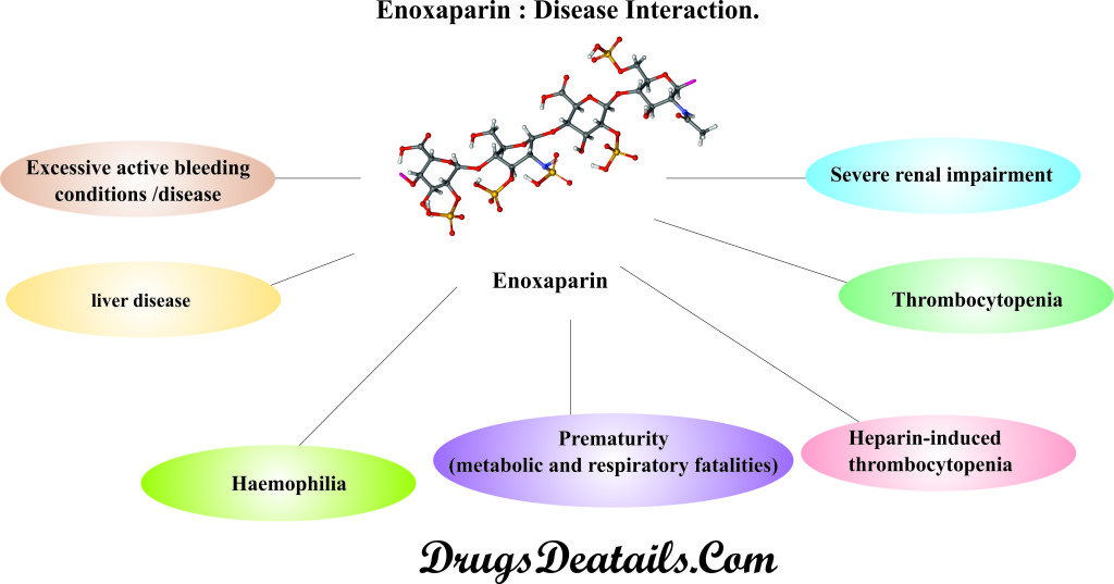 Enoxaparin : Disease interaction.