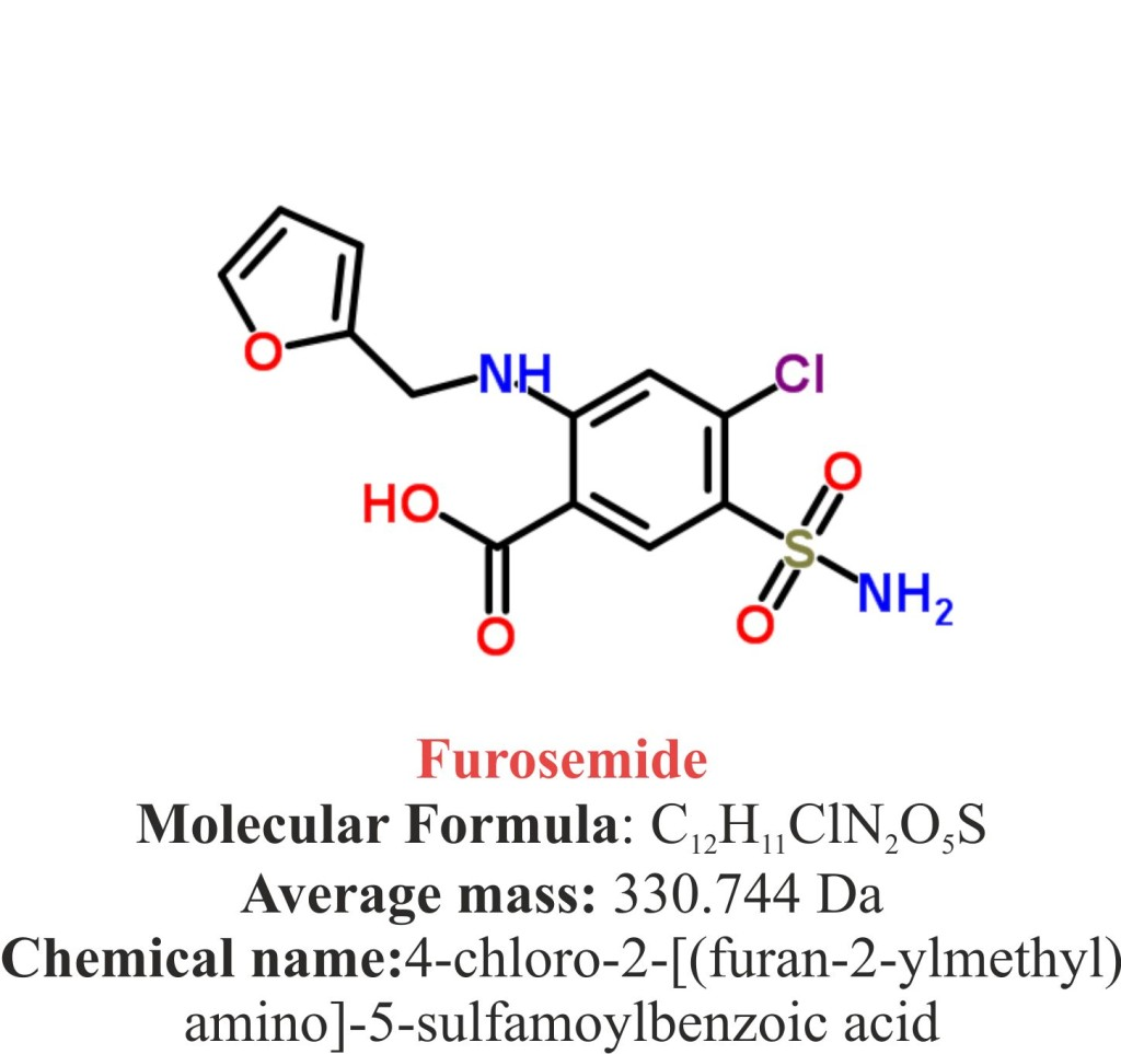 Furosemide : Structure and chemical information.