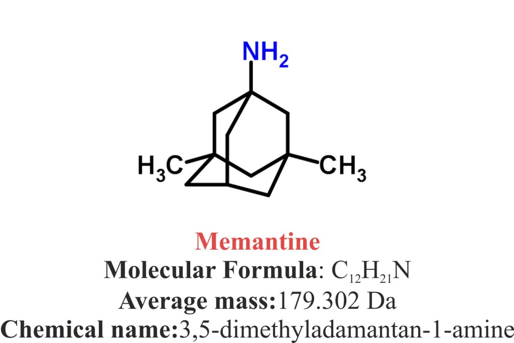 Memantine : Structure and chemical information.