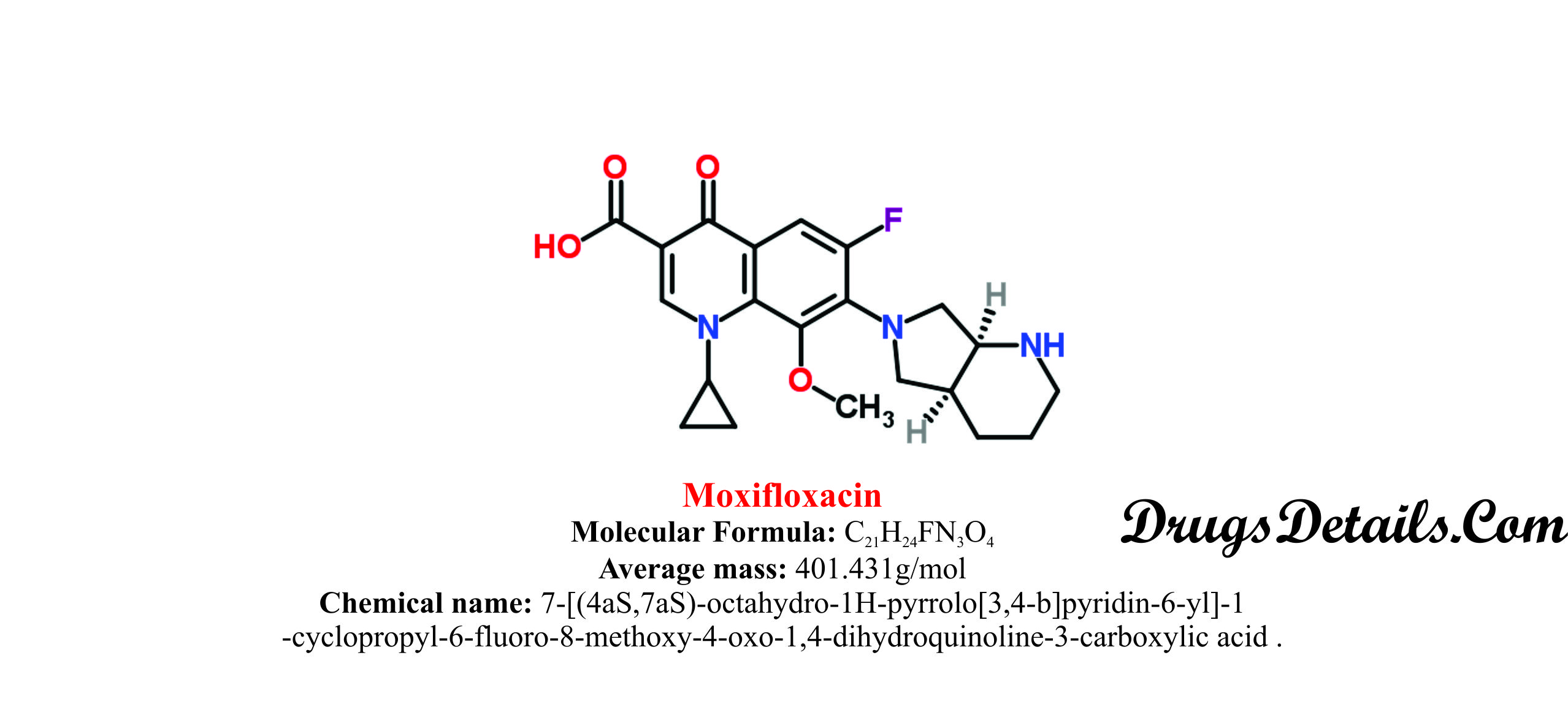 Moxifloxacin : Structure and chemical information.