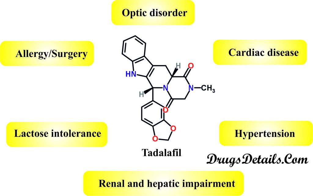 Tadalafil : Disease Interaction.