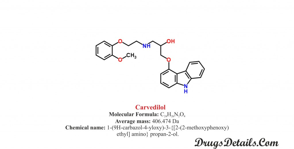Carvedilol : Structure and chemical information.