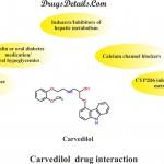 Carvedilol