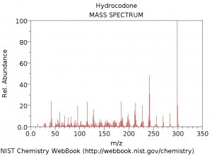 hydrocodone mass spectrum