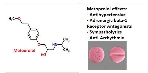 metoprolol effects
