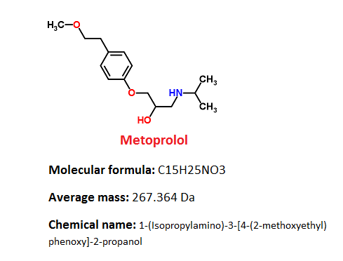 metoprolol structure