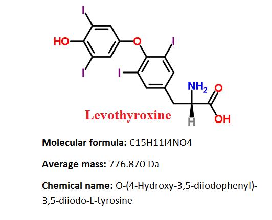 Levothyroxine Drugs Details
