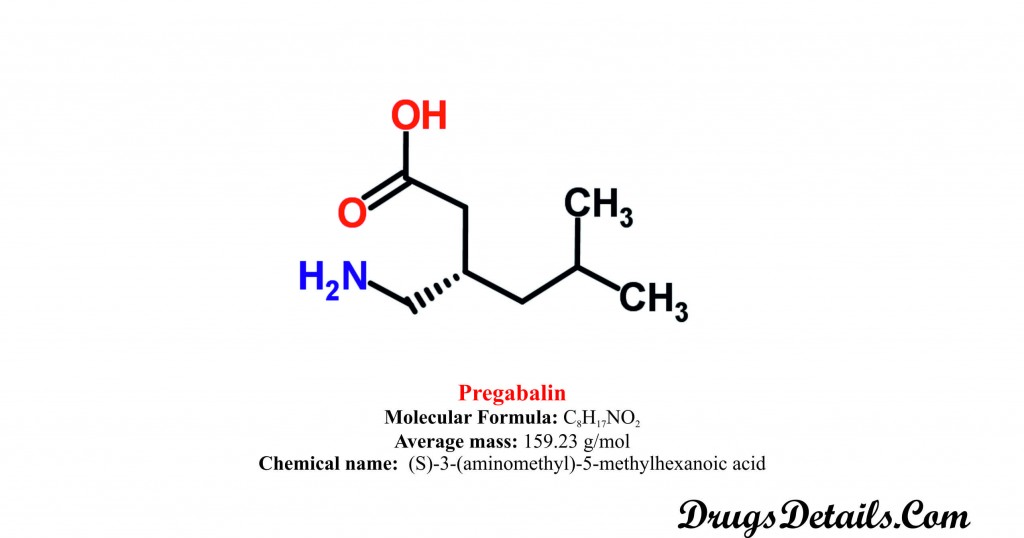 Pregabalin: Structure and chemical information.