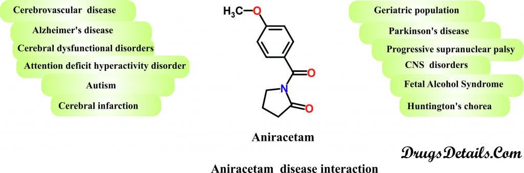 Aniracetam : Diseases interaction