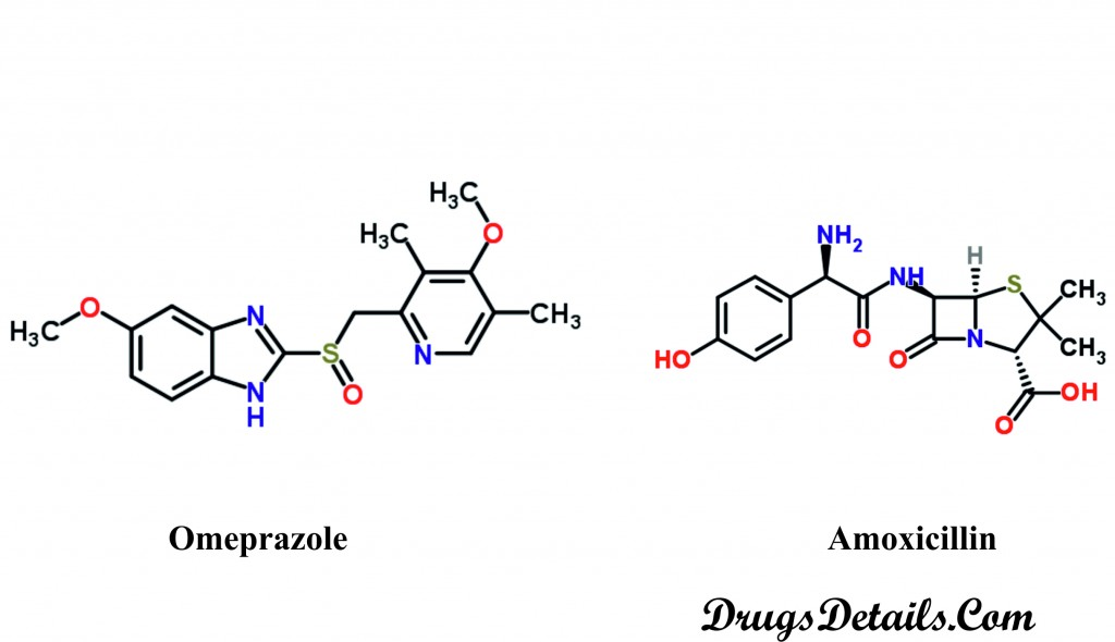 Omeprazole and amoxicillin