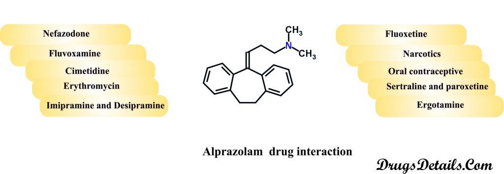 Alprazolam drug interaction