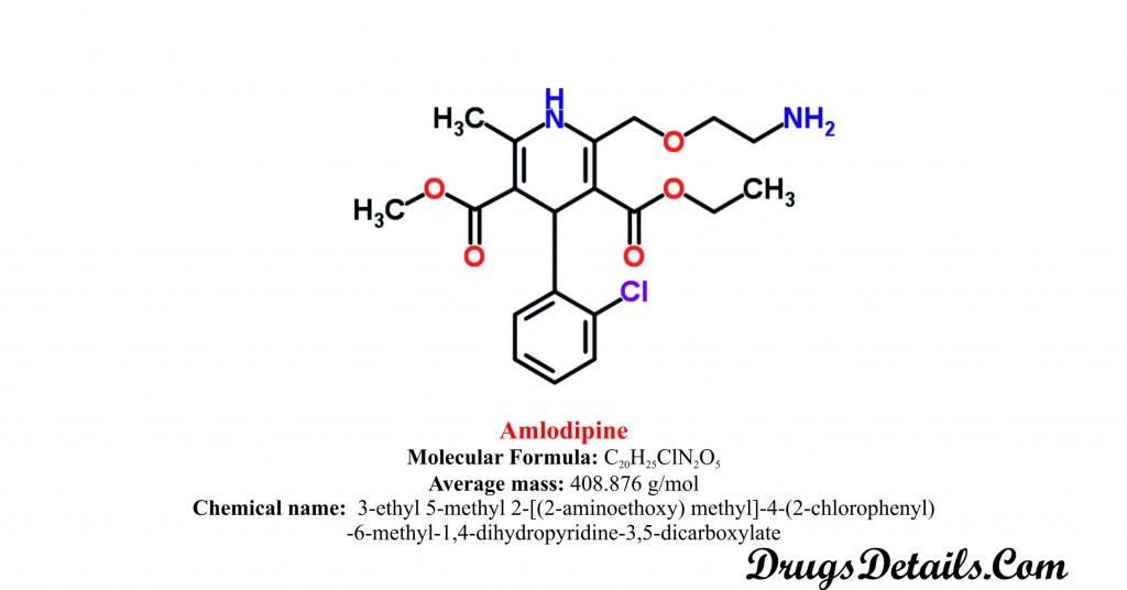 Amlodipine: Structure and chemical information.
