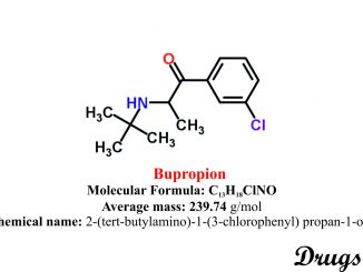 Bupropion: Structure and chemical information.