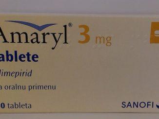 Amaryl and metformin Drug Interactions