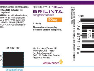 Aspirin and Brilinta Drug Interactions