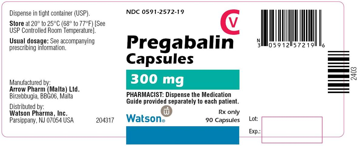 process synthesis pregabalin medication