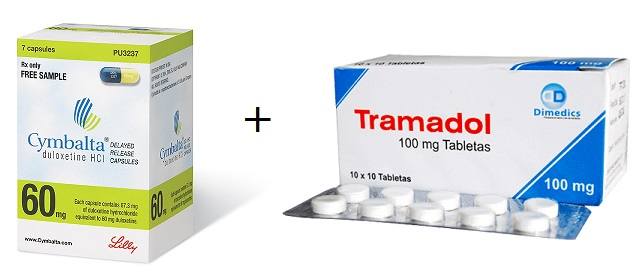 Cymbalta and tramadol Drug Interactions