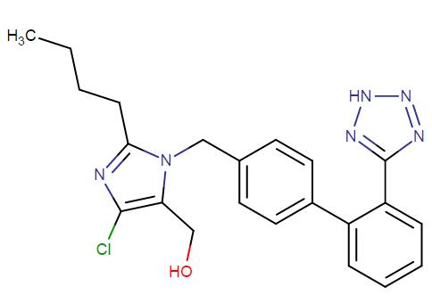 losartan molecular structure