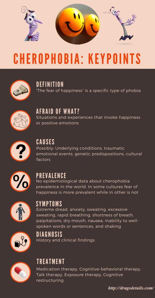 Cherophobia - gaiety fear, happiness fear, joyfulness fear