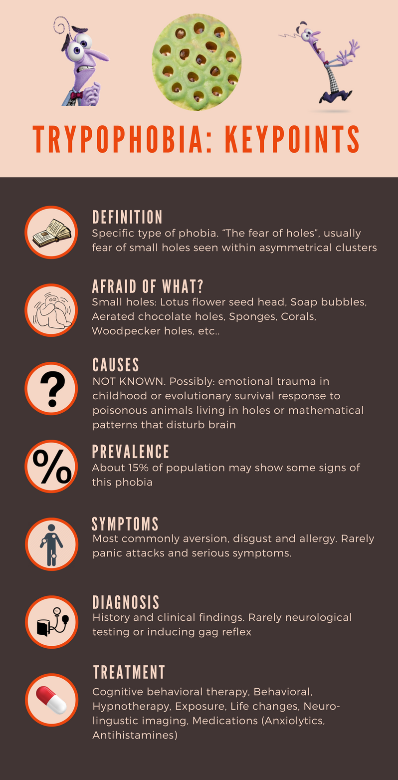 the definition and treatment of phobias Cure your fear – phobia treatment  this is a five minute rewind therapy that is known to work on all phobias and most patients claim being unafraid at the end.